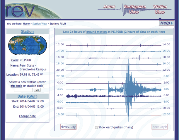 The seismogram from the magnitude 7.6 aftershock from the Chile earthquake.